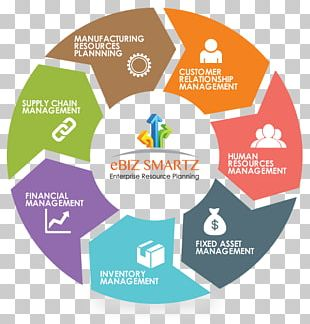 Engineering Design Process Business Process New Product Development PNG