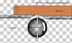 Jointer Planers Table Saws Hand Planes PNG
