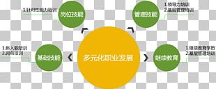 Acrylic Paint Pigment Yellow Color Employee Benefits PNG