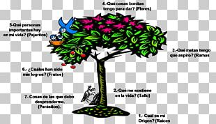 Tree Of Life Web Project Tree Of Life Web Project PNG
