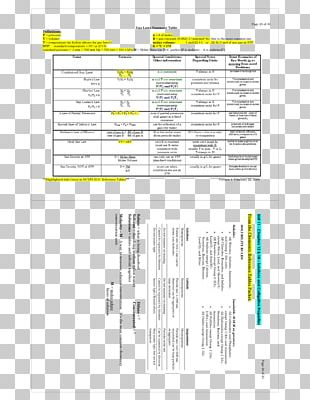 Chemical Equilibrium Chemistry Reversible Reaction Chemical