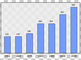 Wikipedia Ambérieux-en-Dombes Encyclopedia Ars-sur-Formans Astis PNG