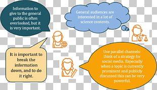 Human Behavior Conversation Material Font PNG