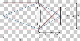 Focal Length Aperture Mathematics Focus PNG