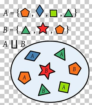 Union Set Theory Intersection Element PNG