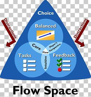 Video Game Flow Game Design PNG