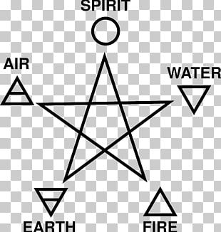 Pentagram Classical Element Wicca Symbol Pentacle PNG