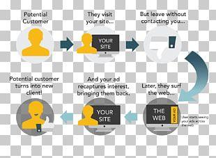 Behavioral Retargeting Online Advertising Remarketing PNG