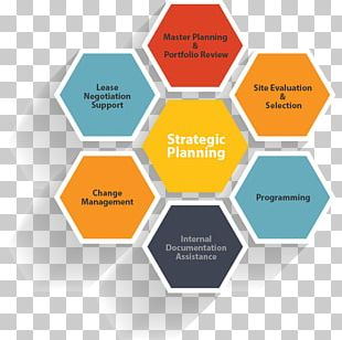 Marketing Strategy Business Plan PNG