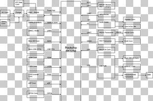 Block Diagram Document Single-board Computer PNG