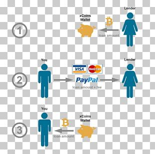 Bitcoin Cryptocurrency Exchange Cloud Mining PayPal Cryptocurrency Wallet PNG
