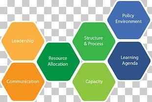 Innovation Organizational Culture Organizational Culture Management PNG