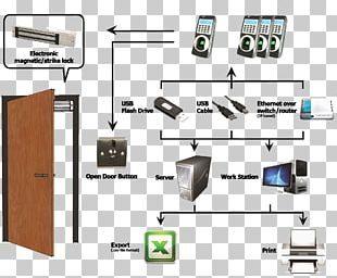 Access Control Wiring Diagram Electrical System Design PNG