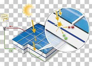 Solar Panels Solar Energy Photovoltaics Photovoltaic Power Station Capteur Solaire Photovoltaïque PNG