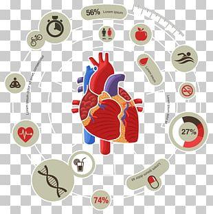 Myocardial Infarction Heart Cardiovascular Disease Symptom PNG