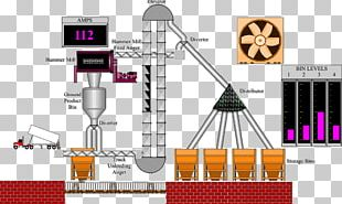 Automation Control System SCADA Programmable Logic Controllers Factory PNG