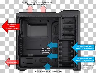Computer Cases & Housings Power Supply Unit Corsair Components Gaming Computer Personal Computer PNG