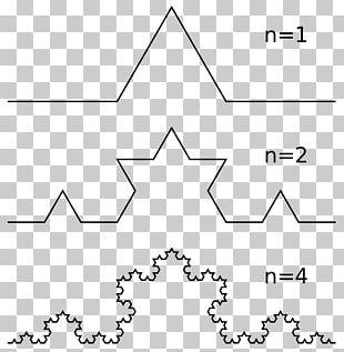 Koch Snowflake Fractal Dimension Curve PNG