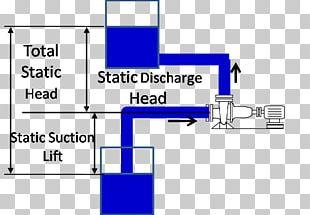 Net Positive Suction Head Pump Liquid Turbine PNG