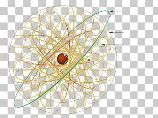 Atomic Orbital Bohr Model Copper Electron PNG