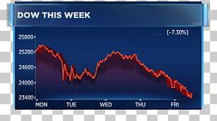 Dow Jones Industrial Average NASDAQ Stock Market Stock Market PNG