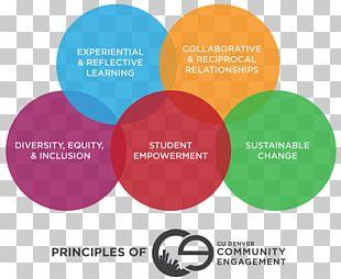 Community Engagement Civic Engagement Student Volunteering PNG