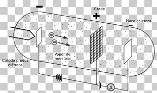 Franck–Hertz Experiment Bohr Model Physicist Physics PNG