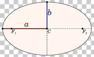 Circle Semi-major And Semi-minor Axes Ellipse Point Focus PNG