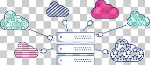 Application Programming Interface Hypertext Transfer Protocol Representational State Transfer Web API PNG