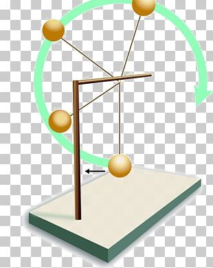 Experiment Physics Science PNG