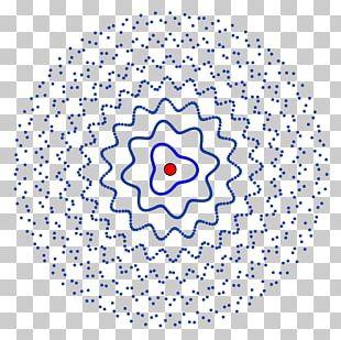 Hydrogen Atom Canvas Print Quantum Mechanics Physics PNG