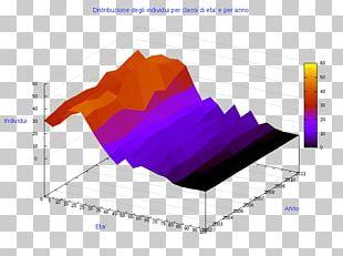 Diagram Pie Chart Statistics AnyChart PNG