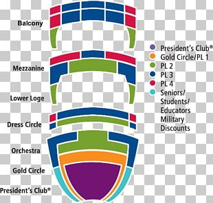 San Diego Civic Theatre Balboa Theatre Theater Seating Plan PNG