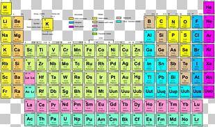 Periodic Table Symbol Chemical Element Uranium Atomic Number PNG