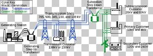 Electric Power System Electrical Grid Smart Grid Electric Power Distribution PNG