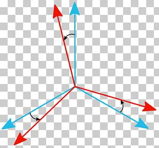Orientation Geometry Rigid Body Rotation Space PNG