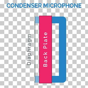 Microphone Poster Logo Brand PNG