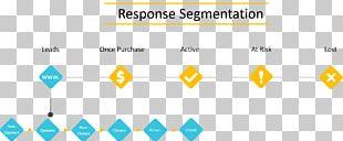 Market Segmentation Optinize.com Graphic Design PNG