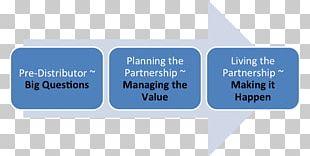 Business Windows Communication Foundation Web API Research Application Programming Interface PNG