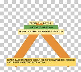 Digital Marketing Business Advertising PNG