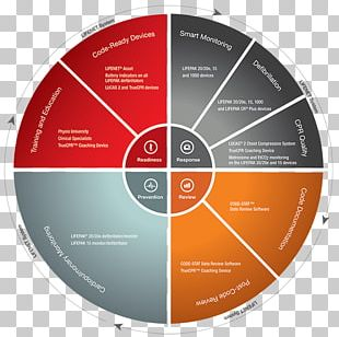 Enterprise Resource Planning Diagram Chart Business Microsoft PowerPoint PNG