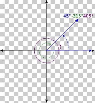 Angle Euclidean Space Plane Cartesian Coordinate System Trigonometry PNG