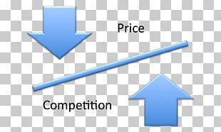 Non-price Competition Non-price Competition Business Price War PNG
