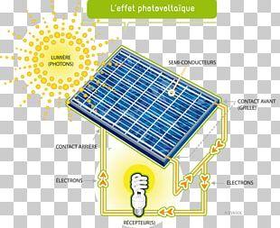 Solar Impulse Solar Panels Photovoltaics Capteur Solaire Photovoltaïque Solar Energy PNG