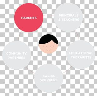 Parent Child Care Primary Carer Poster PNG
