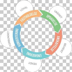 Organization UEFA Futsal Cup Logo Ann Arbor Sports Plex Learning PNG
