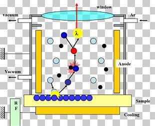 Glow Discharge Glow-discharge Optical Emission Spectroscopy Spectrométrie De Masse à Décharge Luminescente Luminescence PNG