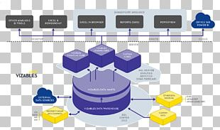 Architecture Diagram Data Management Engineering PNG