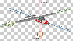 Airplane Aircraft Principal Axes Flight Motion PNG