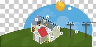 Photovoltaics Solar Energy Fotonaponski Sustavi System PNG